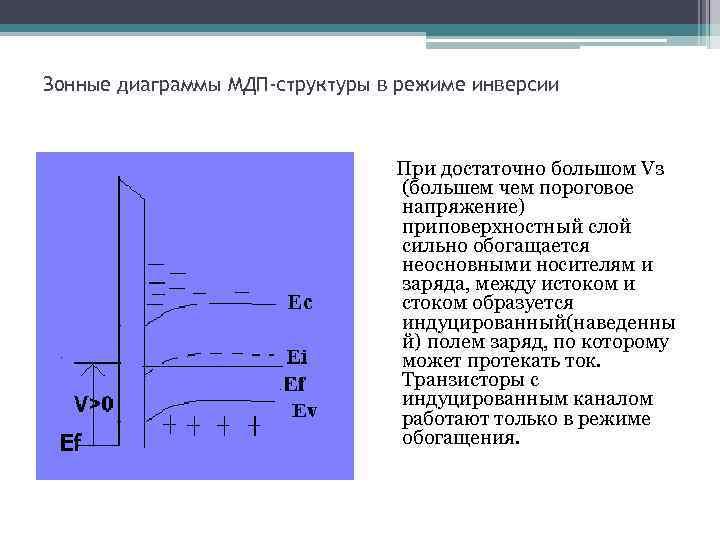 Зонные диаграммы МДП-структуры в режиме инверсии При достаточно большом Vз (большем чем пороговое напряжение)