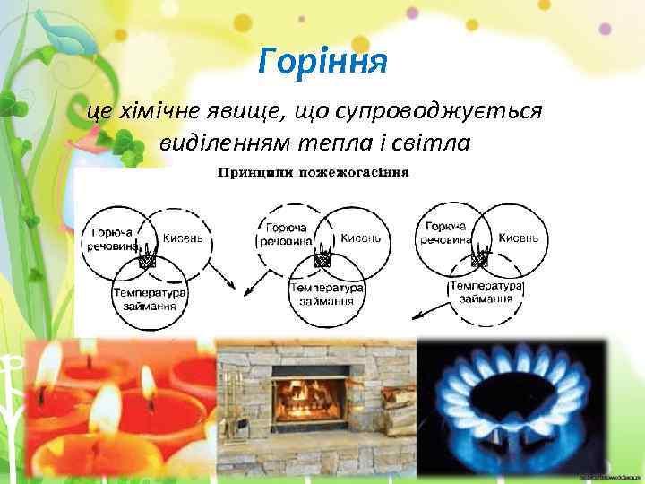 Горіння це хімічне явище, що супроводжується виділенням тепла і світла