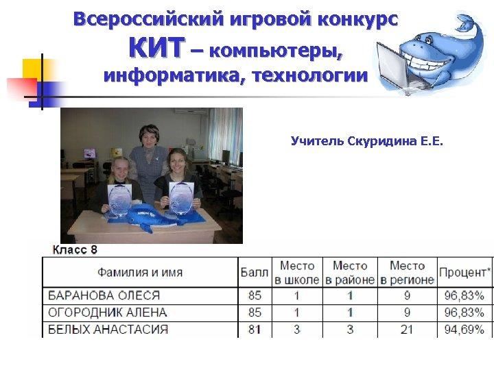 Всероссийский игровой конкурс КИТ – компьютеры, информатика, технологии Учитель Скуридина Е. Е.