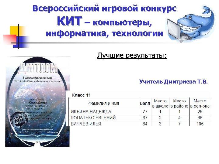 Всероссийский игровой конкурс КИТ – компьютеры, информатика, технологии Лучшие результаты: Учитель Дмитриева Т. В.