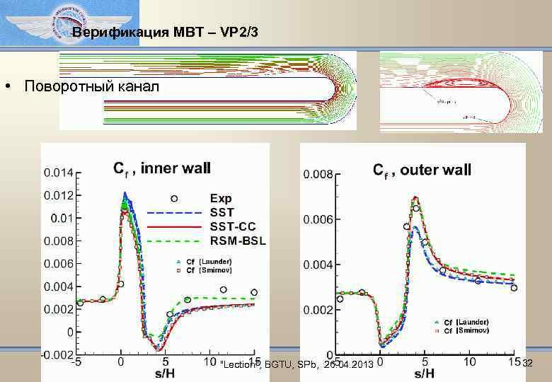 Верификация МВТ – VP 2/3 • Поворотный канал