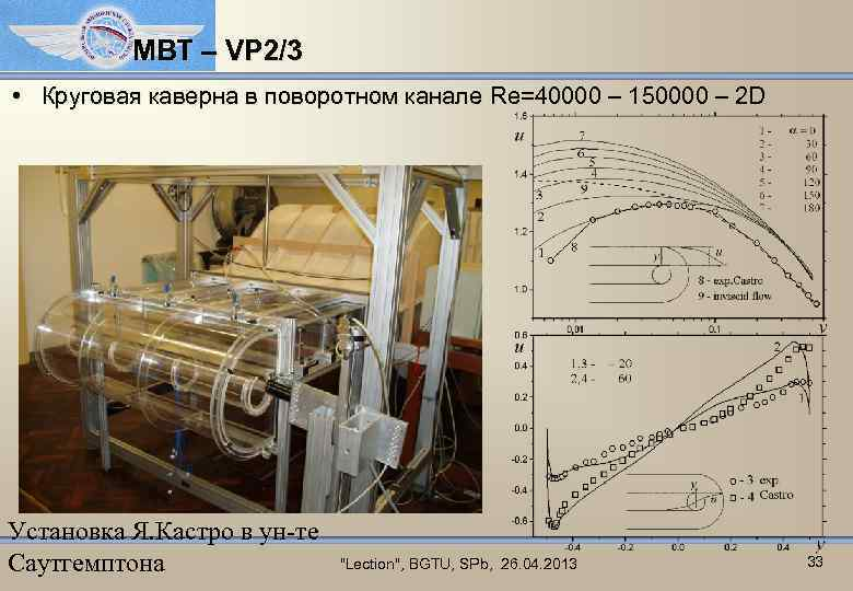МВТ – VP 2/3 • Круговая каверна в поворотном канале Re=40000 – 150000 –