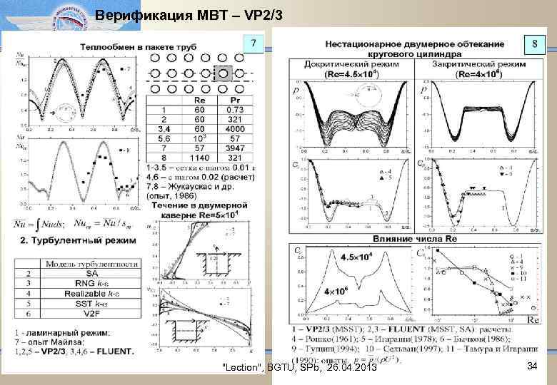 Верификация МВТ – VP 2/3