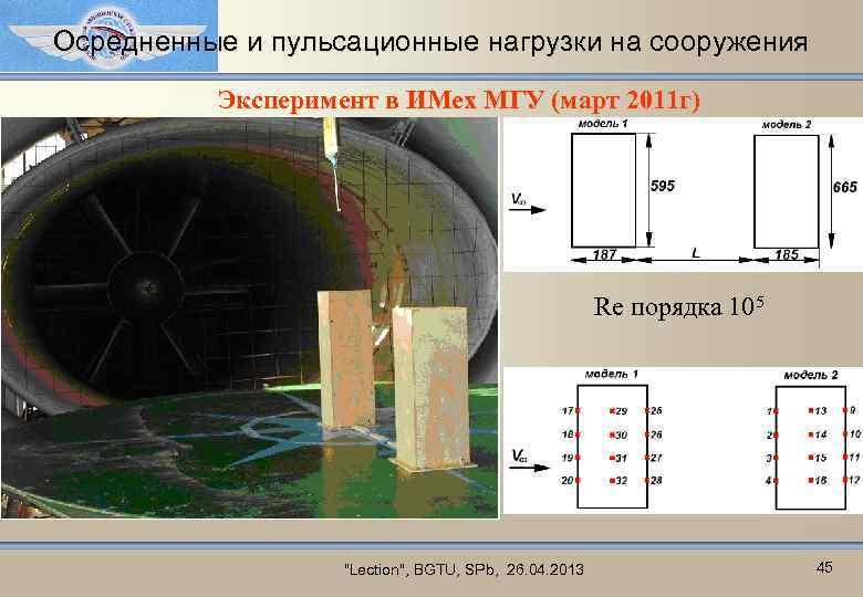 Осредненные и пульсационные нагрузки на сооружения Эксперимент в ИМех МГУ (март 2011 г) Re