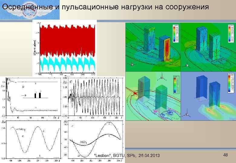 Осредненные и пульсационные нагрузки на сооружения