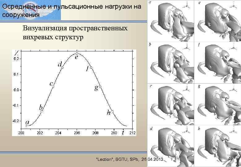 Осредненные и пульсационные нагрузки на сооружения Визуализация пространственных вихревых структур