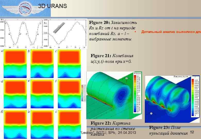 3 D URANS Figure 20: Зависимость Rx и Rz от t на периоде колебаний