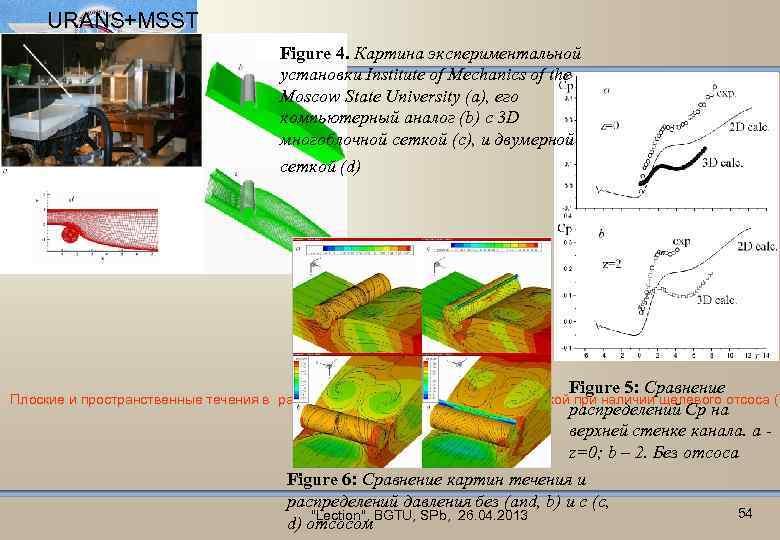 URANS+MSST Figure 4. Картина экспериментальной установки Institute of Mechanics of the Moscow State University