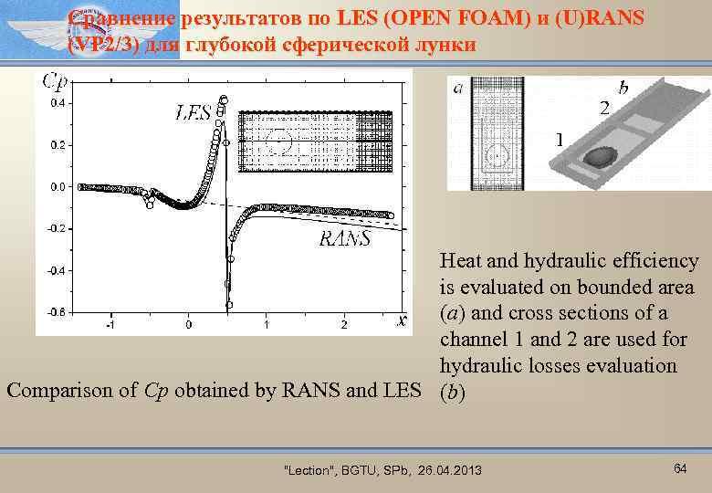 Сравнение результатов по LES (OPEN FOAM) и (U)RANS (VP 2/3) для глубокой сферической лунки