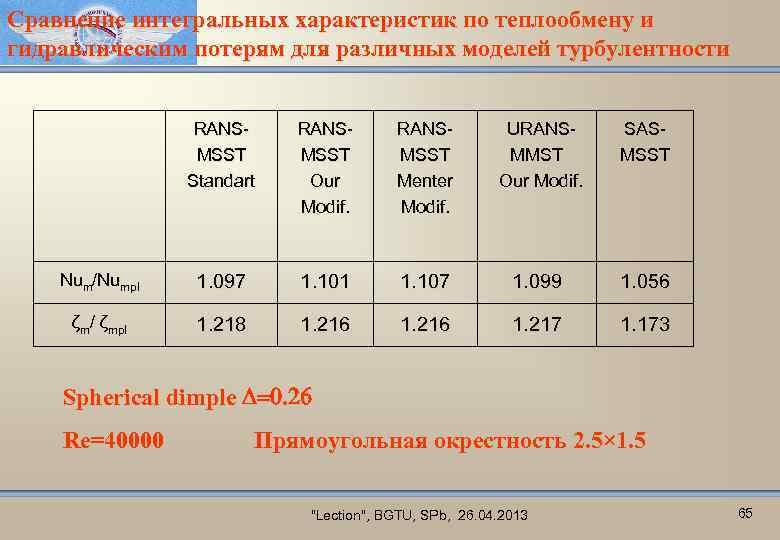 Сравнение интегральных характеристик по теплообмену и гидравлическим потерям для различных моделей турбулентности RANSMSST Standart