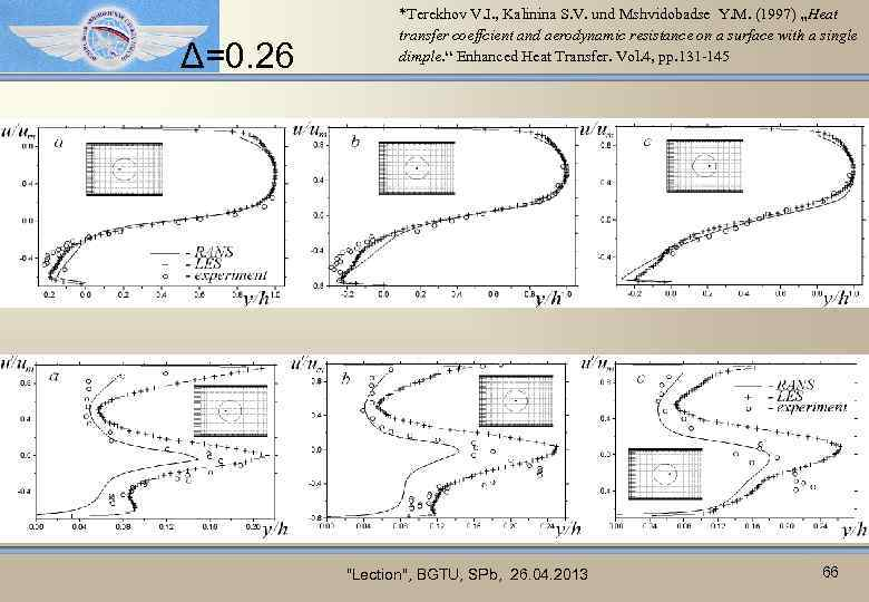 Δ=0. 26 *Terekhov V. I. , Kalinina S. V. und Mshvidobadse Y. M. (1997)