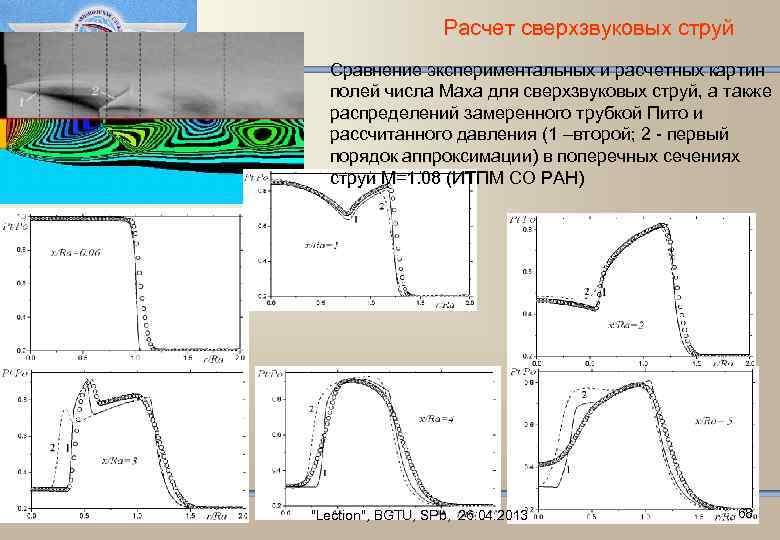 Расчет сверхзвуковых струй Сравнение экспериментальных и расчетных картин полей числа Маха для сверхзвуковых струй,