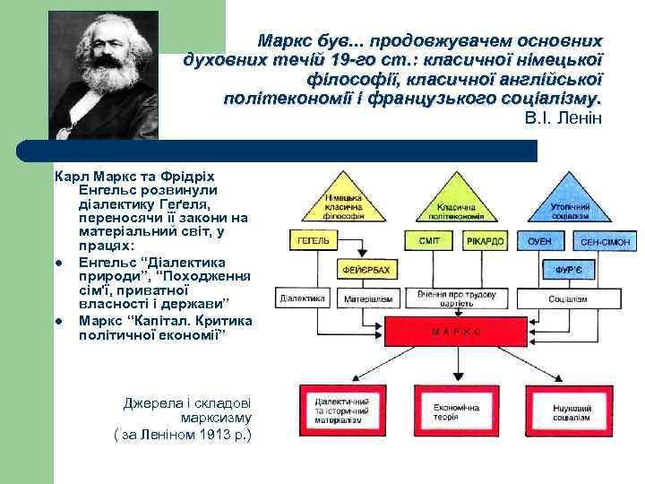 Маркс був. . . продовжувачем основних духовних течій 19 -го ст. : класичної німецької