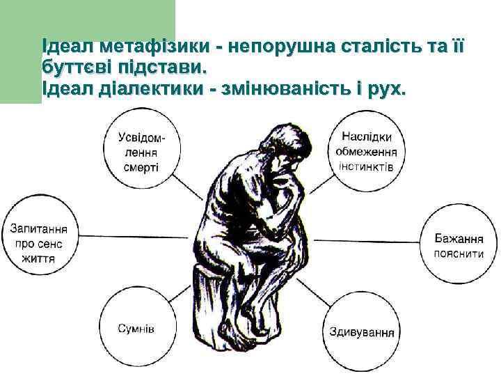 Ідеал метафізики - непорушна сталість та її буттєві підстави. Ідеал діалектики - змінюваність і
