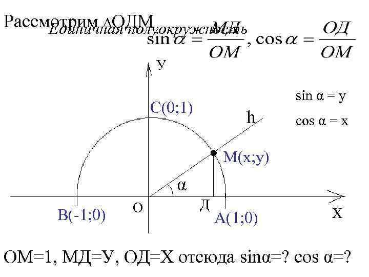Рассмотрим ∆ОДМ Единичная полуокружность У sin α = у С(0; 1) h cos α