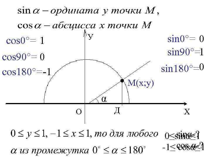 У cos 0°= 1 sin 0°= 0 sin 90°=1 sin 180°=0 cos 90°= 0