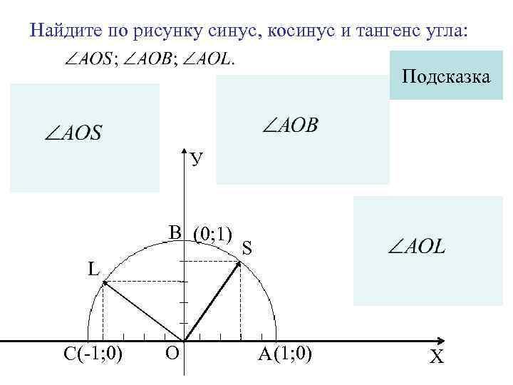 Найдите по рисунку синус, косинус и тангенс угла: Подсказка У В (0; 1) L