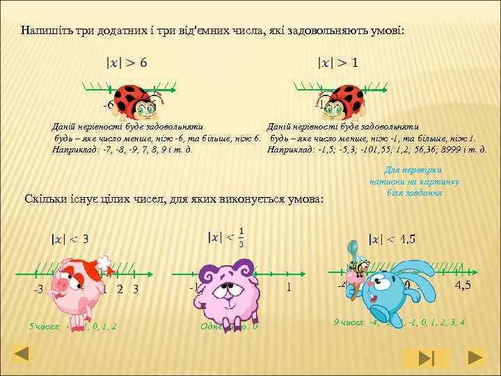 Напишіть три додатних і три від'ємних числа, які задовольняють умові: -6 0 6 -1
