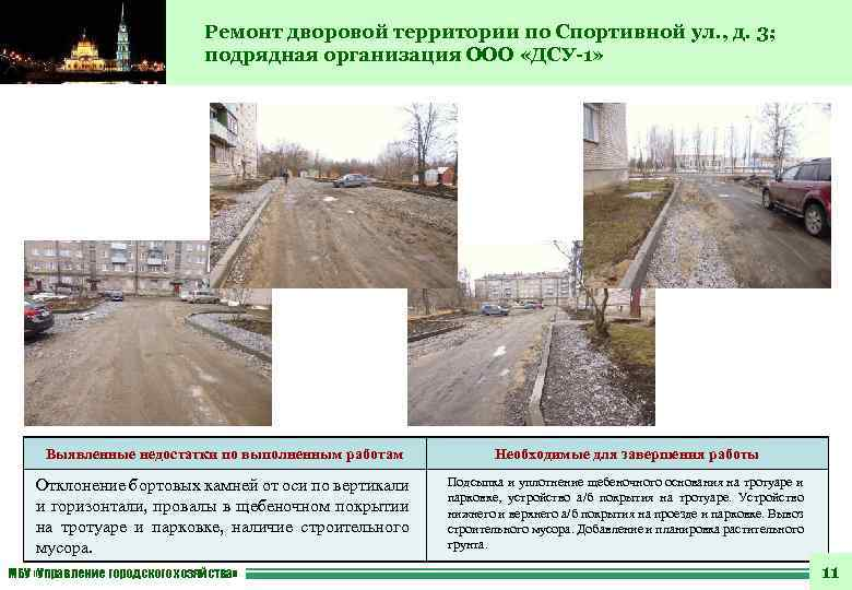 Ремонт дворовой территории по Спортивной ул. , д. 3; подрядная организация ООО «ДСУ-1» Выявленные