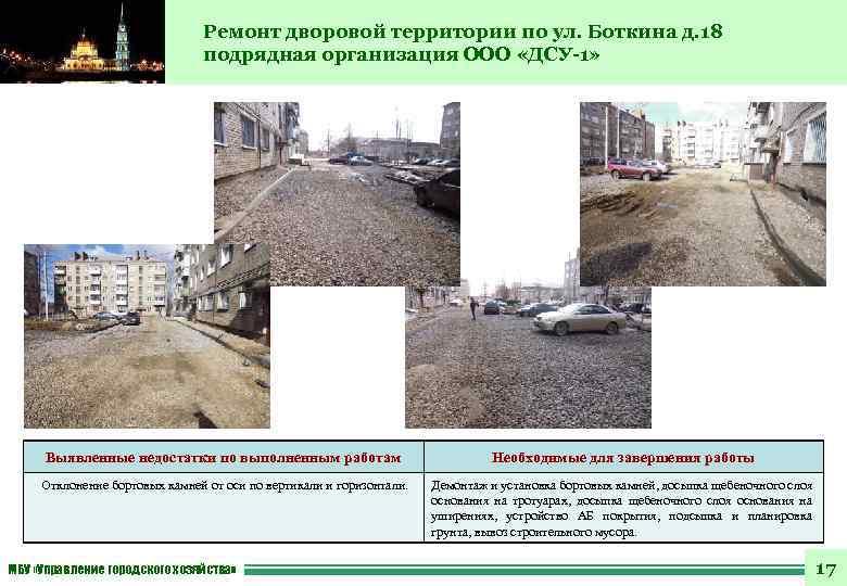 Ремонт дворовой территории по ул. Боткина д. 18 подрядная организация ООО «ДСУ-1» Выявленные недостатки