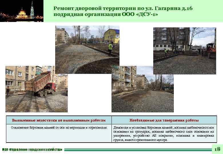 Ремонт дворовой территории по ул. Гагарина д. 16 подрядная организация ООО «ДСУ-1» Выявленные недостатки