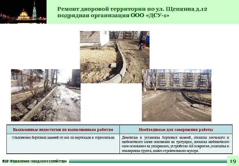 Ремонт дворовой территории по ул. Щепкина д. 12 подрядная организация ООО «ДСУ-1» Выявленные недостатки
