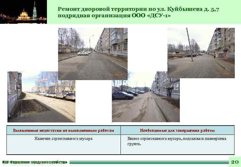 Ремонт дворовой территории по ул. Куйбышева д. 5, 7 подрядная организация ООО «ДСУ-1» Выявленные