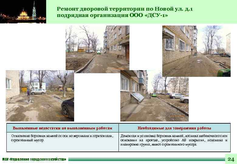 Ремонт дворовой территории по Новой ул. д. 1 подрядная организация ООО «ДСУ-1» Выявленные недостатки