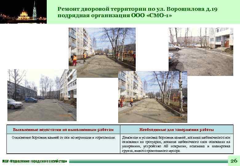 Ремонт дворовой территории по ул. Ворошилова д. 19 подрядная организация ООО «СМО-1» Выявленные недостатки