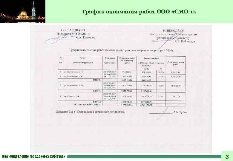 График окончания работ ООО «СМО-1» МБУ «Управление городского хозяйства» 3