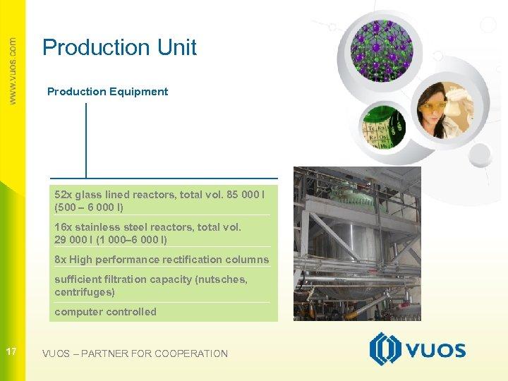 Production Unit Production Equipment 17 52 x glass lined reactors, total vol. 85 000