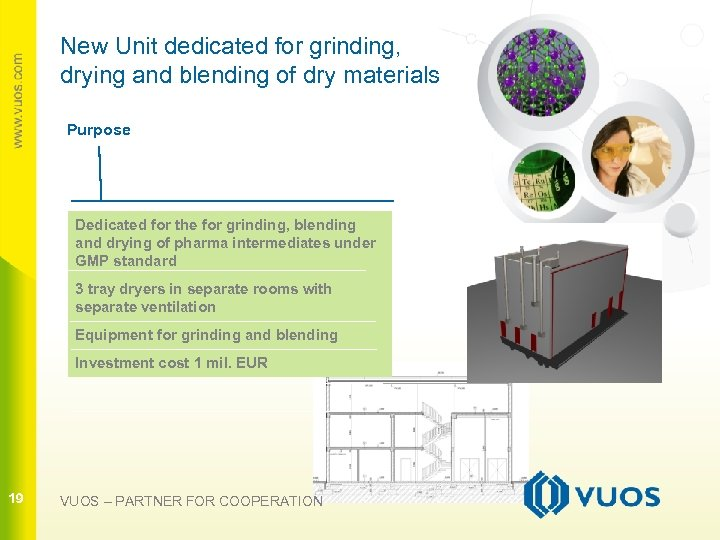 New Unit dedicated for grinding, drying and blending of dry materials Purpose Dedicated for