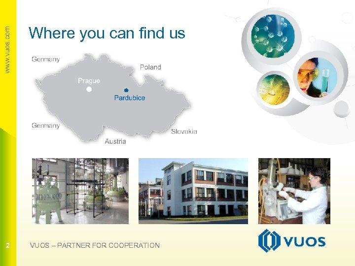 Where you can find us 2 2 VUOS – PARTNER FOR COOPERATION