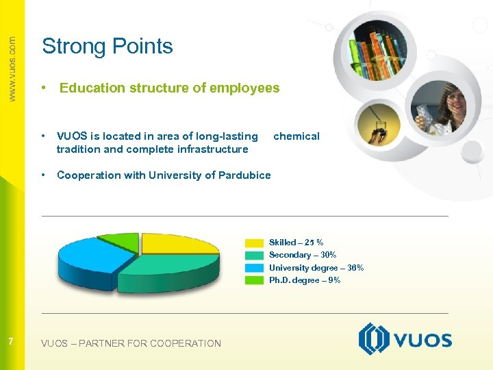 Strong Points • Education structure of employees • VUOS is located in area of