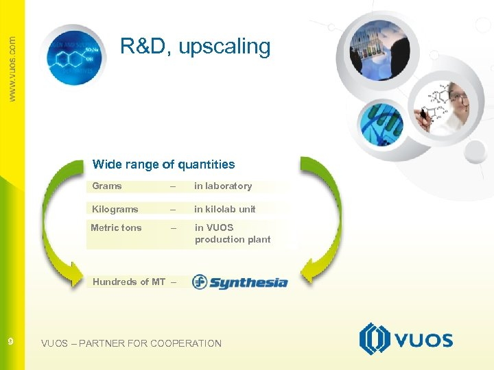 R&D, upscaling Wide range of quantities Grams – in laboratory 9 Kilograms – in