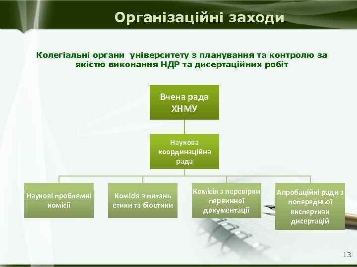 Організаційні заходи Колегіальні органи університету з планування та контролю за якістю виконання НДР та