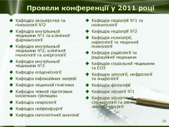Провели конференції у 2011 році u Кафедра акушерства та гінекології № 2 u Кафедра