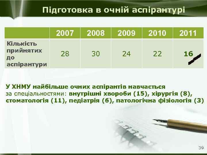 Підготовка в очній аспірантурі 2007 Кількість прийнятих до аспірантури 2008 2009 2010 2011 28