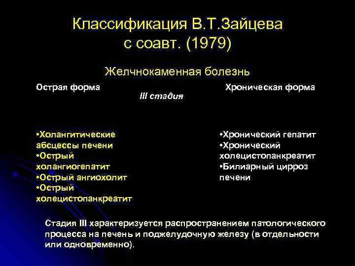 Классификация В. Т. Зайцева с соавт. (1979) Желчнокаменная болезнь Острая форма • Холангитические абсцессы