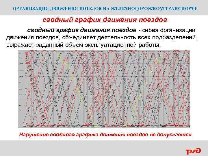 ильинской церкви, фото графика движения поездов думаю