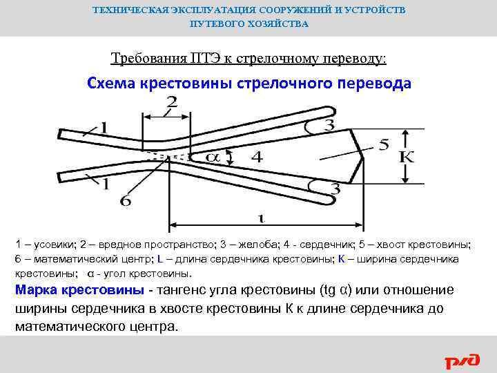оао ржд стрелочный перевод картинки желобов это студия печати