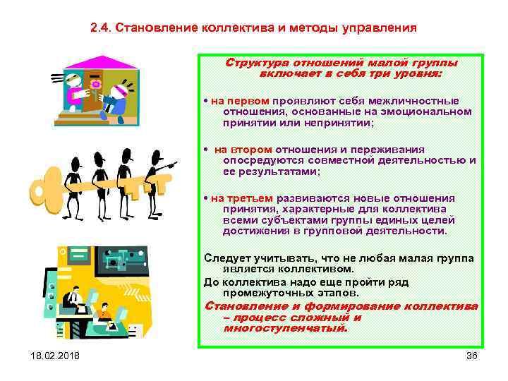 2. 4. Становление коллектива и методы управления Структура отношений малой группы включает в себя
