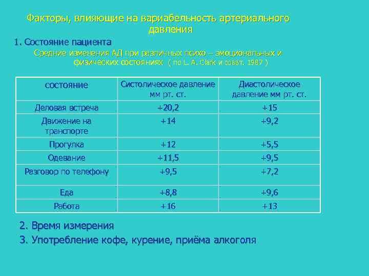 Гипертоническая болезнь 2 степени и армия