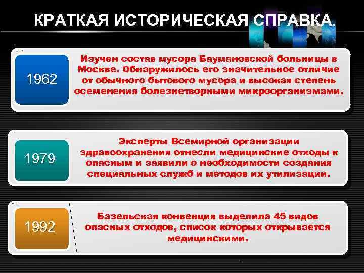 КРАТКАЯ ИСТОРИЧЕСКАЯ СПРАВКА. 1962 Изучен состав мусора Баумановской больницы в Москве. Обнаружилось его значительное
