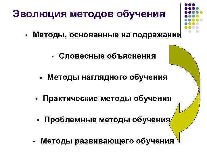 Эволюция методов обучения § Методы, основанные на подражании § § Словесные объяснения Методы наглядного