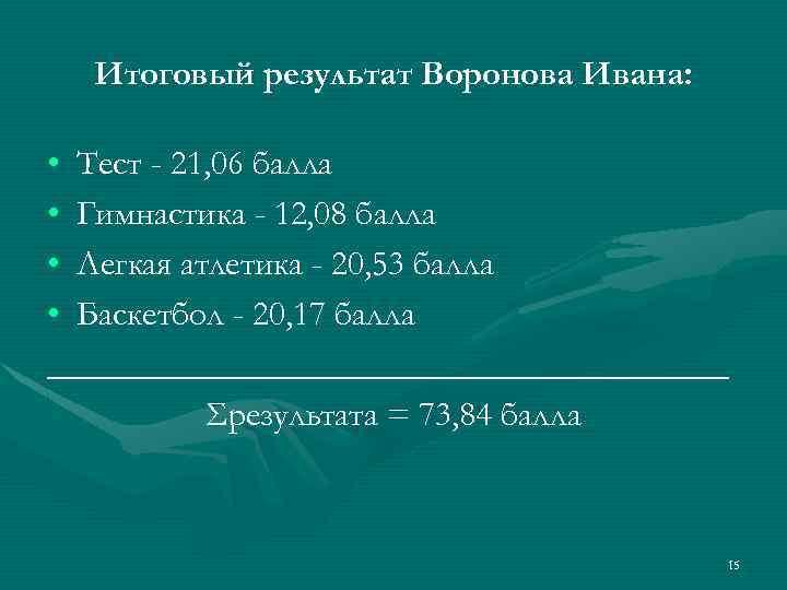 Итоговый результат Воронова Ивана: • Тест - 21, 06 балла • Гимнастика - 12,