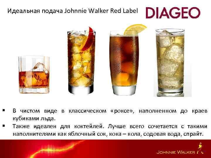Идеальная подача Johnnie Walker Red Label § § В чистом виде в классическом «роксе»