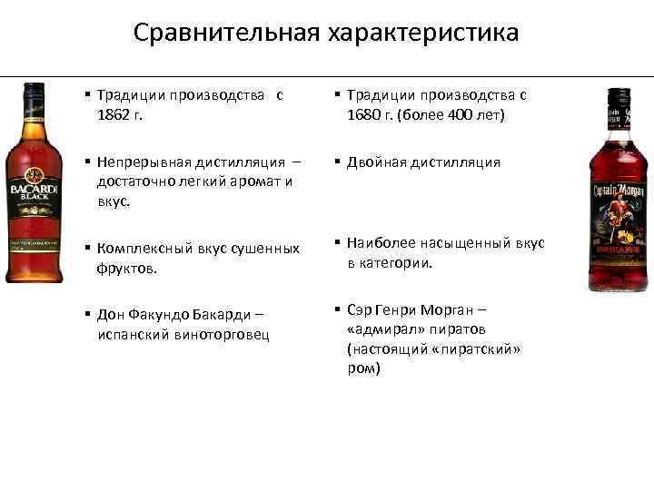 Сравнительная характеристика § Традиции производства с 1862 г. § Традиции производства с 1680 г.