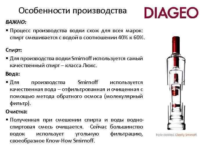 Особенности производства ВАЖНО: § Процесс производства водки схож для всех марок: спирт смешивается с
