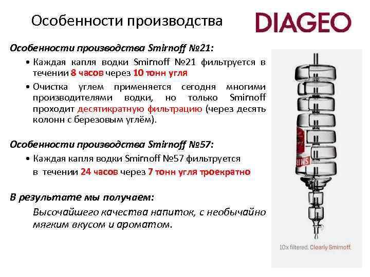 Особенности производства Smirnoff № 21: • Каждая капля водки Smirnoff № 21 фильтруется в